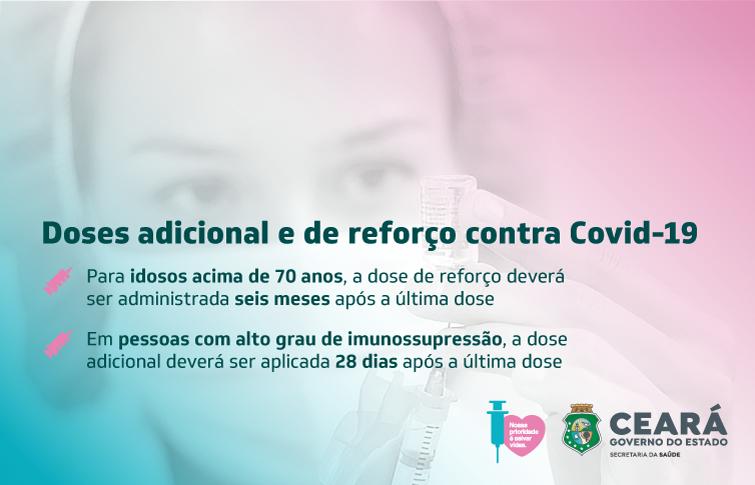 Aplicação de doses adicionais e de reforço contra a Covid-19 no CE começa nesta sexta (24)